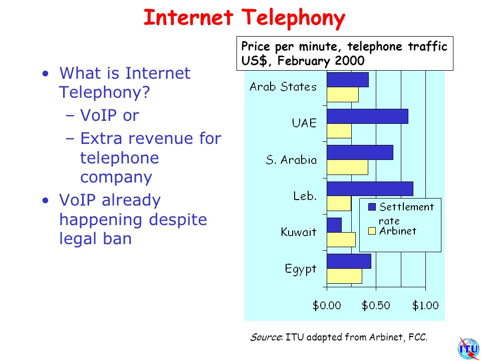 Internet Telephony Another perspective Internet can be beneficial to telephone companies Extra local traffic, 2nd lines, ISDN, leased lines Source: Hongkong Telecom.