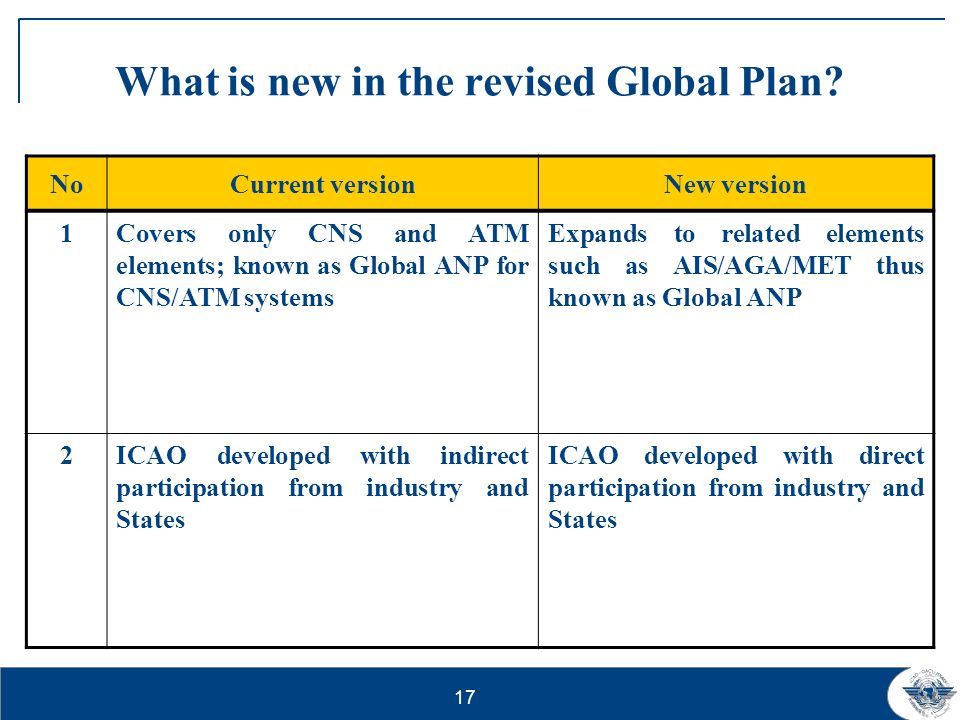 18 What is new in the revised Global Plan.