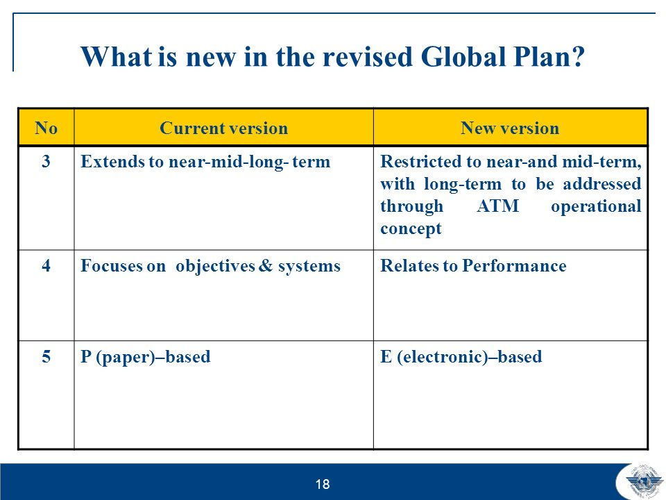 19 What is new in the revised Global Plan.