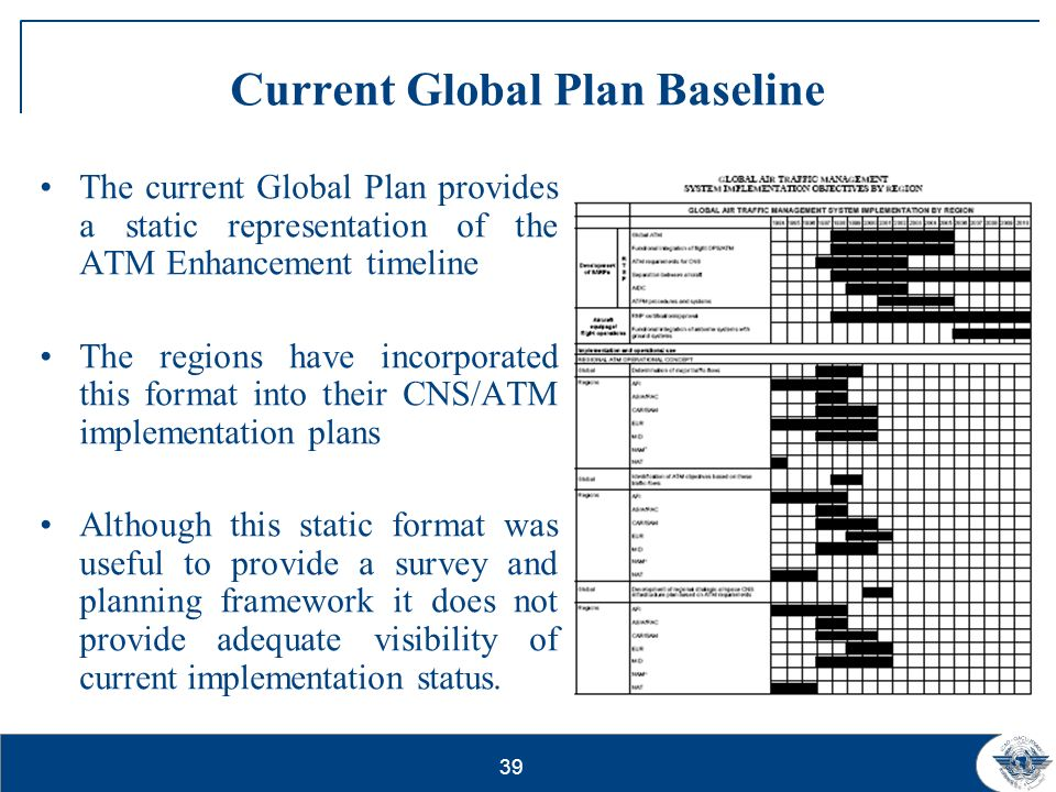 40 Global Plan Transition A stated objective of the updated Global Plan is the transition to a living document A dynamic reporting system will allow management visibility into the current status of program activities A common reporting format will allow ICAO to a establish measurable progress at both global and regional levels.