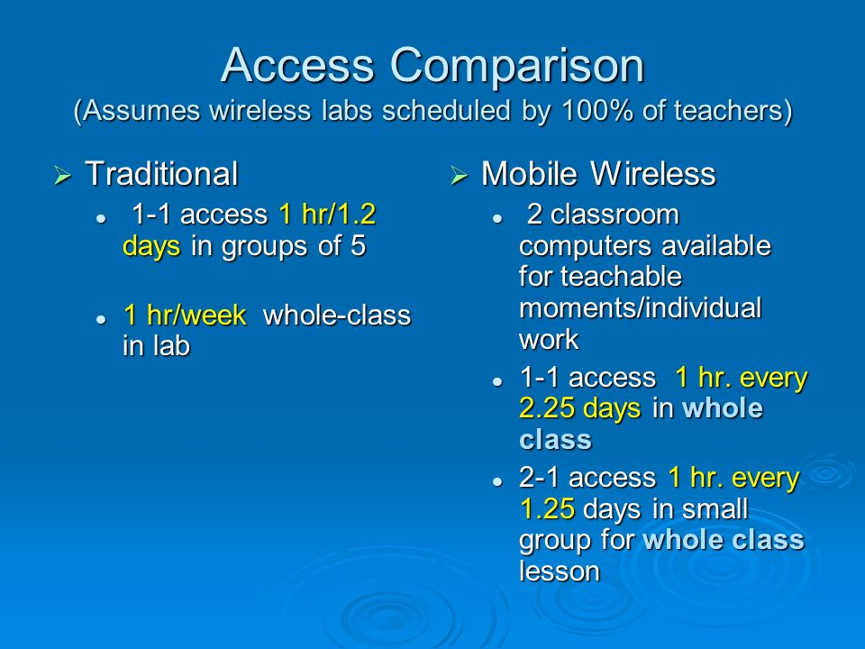 Increased Access of Wireless Potential to increase access to networked computers for all students (NCLB) Potential to increase access to networked computers for all students (NCLB)(NCLB) Up budget to 5 wireless labs Up budget to 5 wireless labs Access goes to 1-1 for 1 hour every 1.5 days and 1 hr.