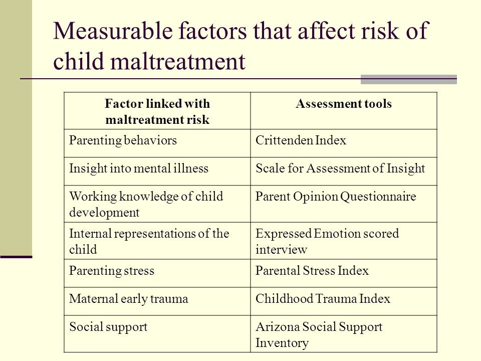 Direct observation of parenting behaviors: the role of attachment Key tenets of attachment theory Children must develop emotional attachment to at least one caregiver in order to have healthy social and emotional development Consistency, sensitivity and responsiveness in a caregiver promote attachment Empirical data Different patterns of attachment correlate with risk of child maltreatment and strongly affect childrens prognosis These patterns are reliably measurable and cant be faked