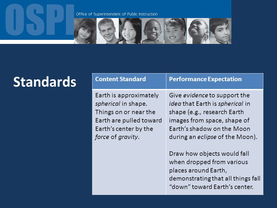 Group Assignments Group 1 – Science standards grade band summary page.