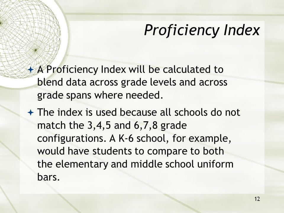 13 The Proficiency Index is a single calculated number for a school and for each sub-group that averages each grade levels proficiency percentage.