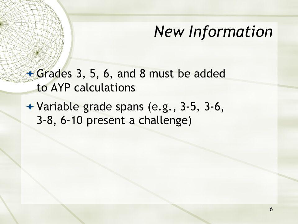 7 New Information The same uniform bars, originally used for grades 4, 7,and 10 will be utilized in 2007.