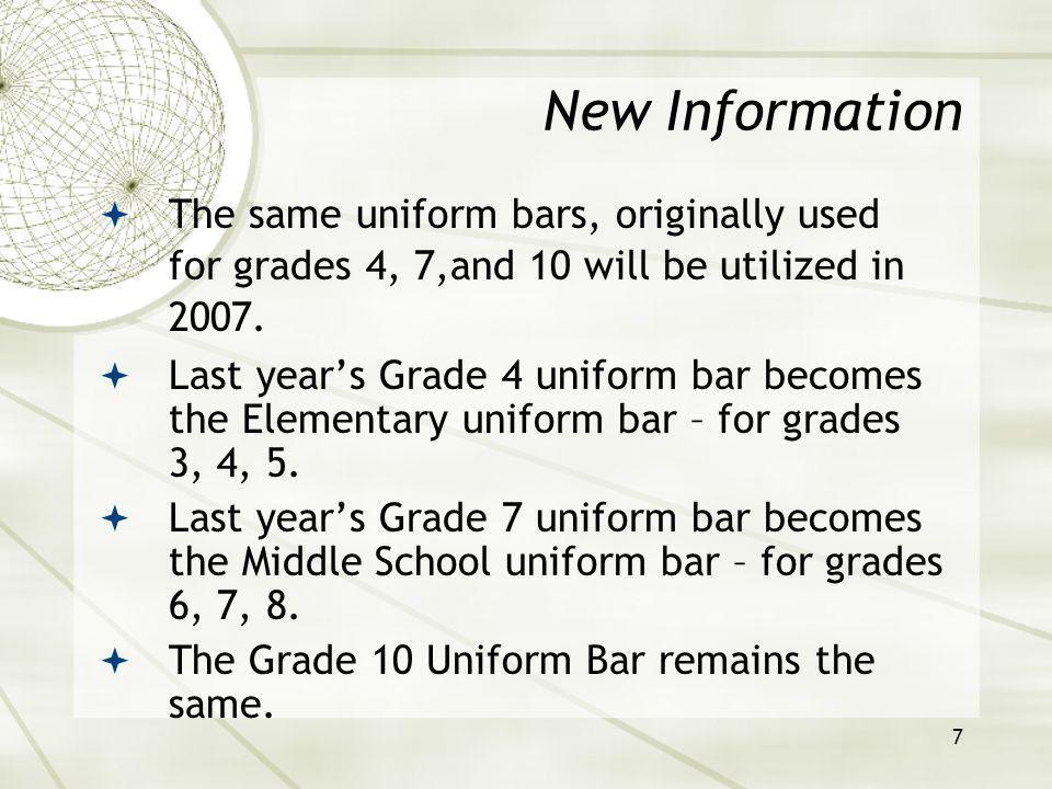8 Percent Meeting Standard Elementary uniform bar (3-5) 52.2 64.2 76.1 88.1 29.7 47.3 64.9 82.4 100 0 10 20 30 40 50 60 70 80 90 100 2002200320042005200620072008200920102011201220132014 Reading Mathematics