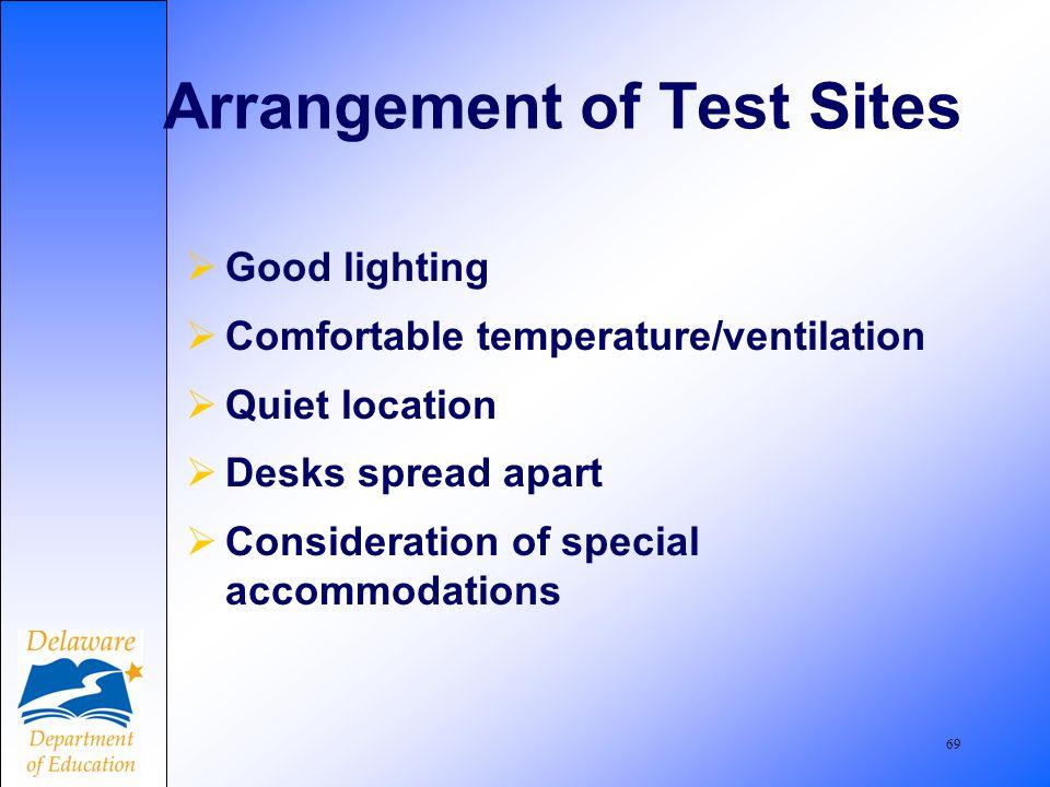 70 During Testing