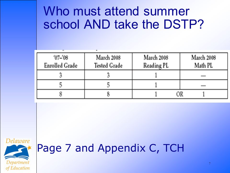 8 Who must test, but does not need to attend summer school? Page 7, and Appendix C, TCH