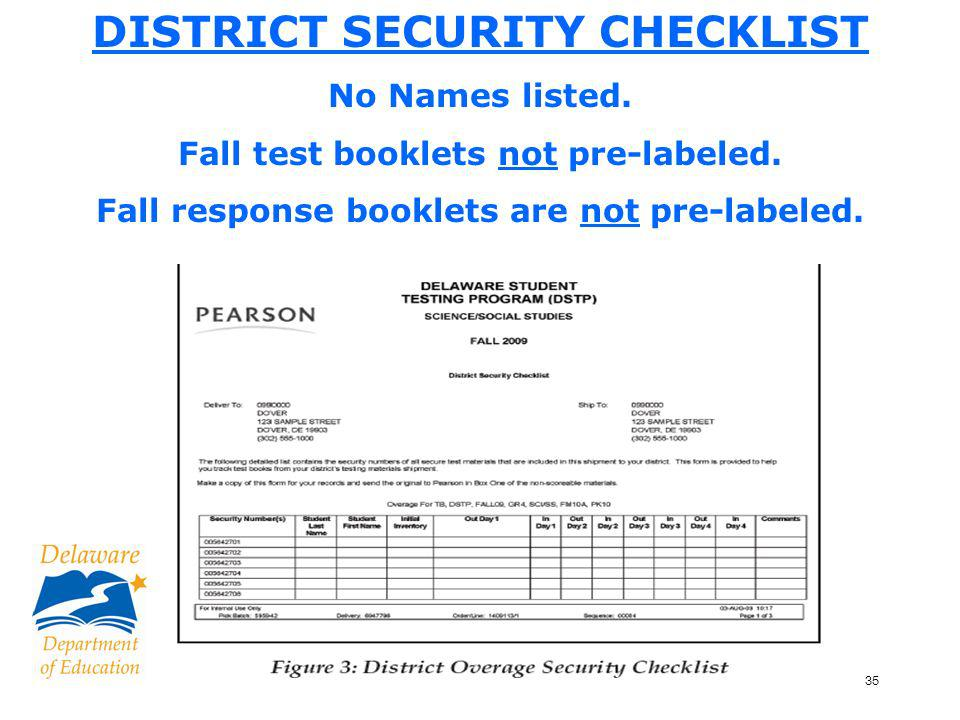 36 SCHOOL SECURITY CHECKLIST No Names listed.Fall test booklets not pre-labeled.