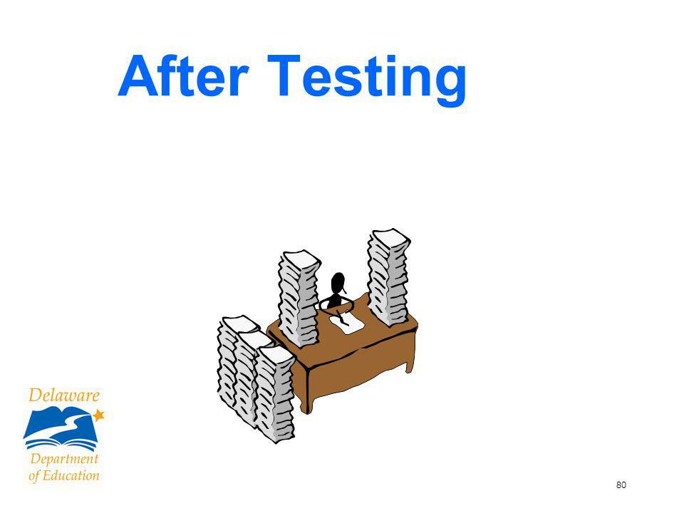 81 Absences Schools are required to keep records of those who were absent from testing.
