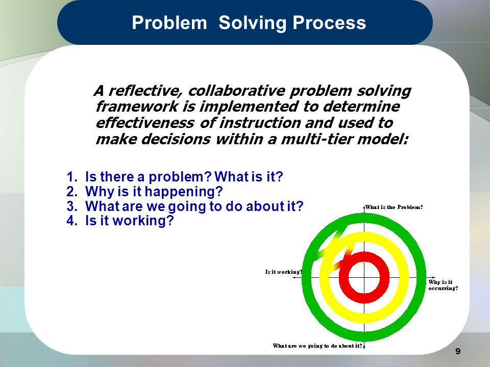 Collect Data Plan Instruction Write Goals Implement Program Determine Effectiveness THE BIG PICTURE Global Perspective on the Educational Process for Students with Identified Disabilities 10