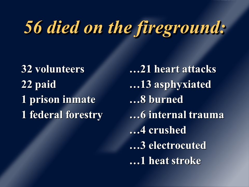 32 died responding/returning 27 volunteers 4 paid 1 federal forestry …15 heart attacks …11 collisions or rollovers …2 strokes …2 aneurysms …1 drowned …1 fell from jump seat