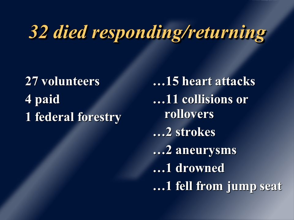 10 died in non-fire emergencies 8 heart attacks-- 3 at motor vehicle accidents 3 at motor vehicle accidents 2 at false alarms volunteers 2 at false alarms volunteers 1 medical call 1 medical call 1 in trench rescue 1 in trench rescue 1 after dog attack 1 after dog attack 2 struck and killed at the scene of motor vehicle crashes