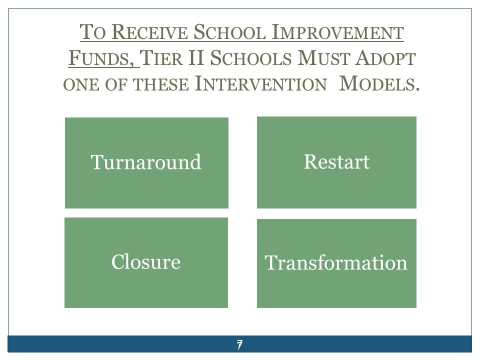 RESTART Model Overview Restart model is one in which an LEA converts a school or closes and reopens a school under a charter school operator, a charter management organization (CMO), or an education management organization (EMO) that has been selected through a rigorous review process.