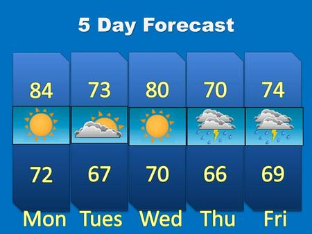 5 Day Forecast 84 72 73 67 80 70 70 66 74 69 Mon Tues Wed Thu Fri.