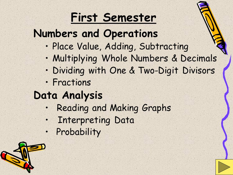 First Semester (cont.) Geometry and Spatial Sense Lines, Angles, Circles Polygons Symmetry and Transformations Measurement Solids Volume & Capacity Weight/Mass