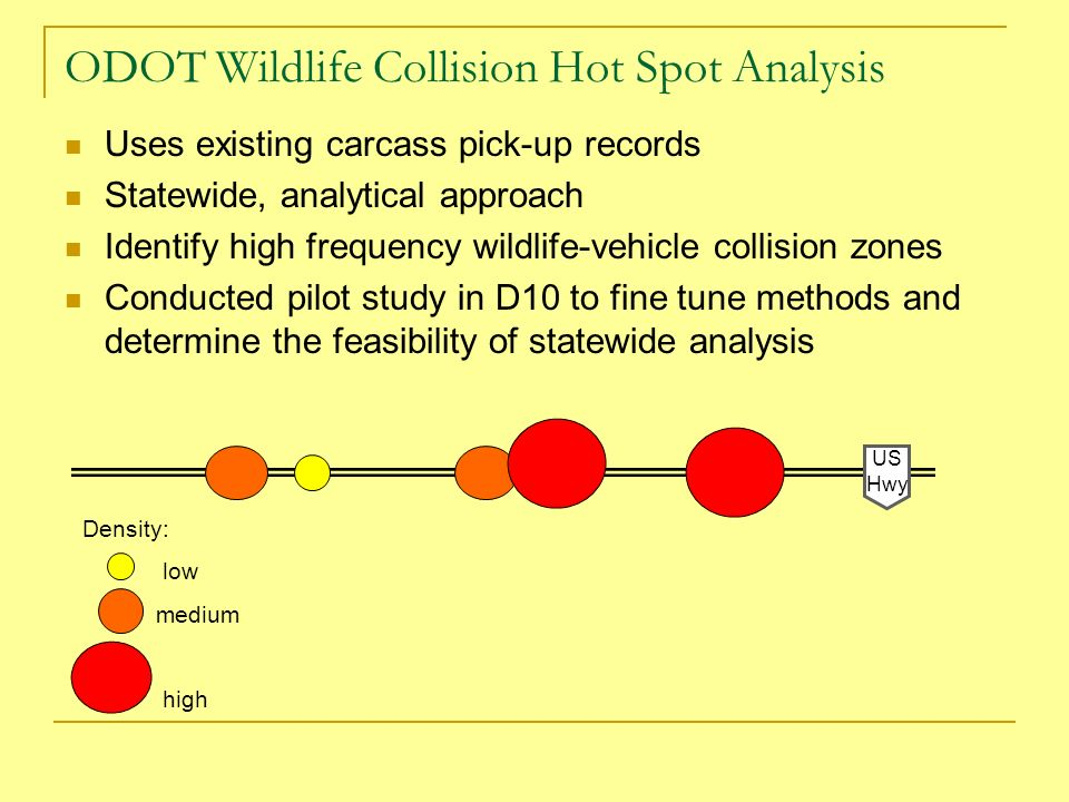 Data Preparation - Methods 3 different types of record keeping Wildlife Incident Reports, call = RDKILL Animal Type, Deer & Elk Consistent Dates, 12 yeas of data (1995-2006) Location, +/- 0.5 mile Link Location to GIS Coordinates CAD_NUMCALLDATELOCATIONUNITS 95309256RDKILL101919955925 WALLACE RDHWY21 95309392RDKILL10201995HELMICK ROAD / 99 SR ;12600 HELMICK RD21AP 95309598RDKILL1020199521.5 228 SR3A20P 95312278RDKILL102319955.9 22 SR3A261 95312329RDKILL10231995SHERWOOD @ 99W SR MP 15.2-15.8/ ; 19025 SW PAC HWY3A52P 95312331RDKILL10231995HWY 212 / FORMORE CT4A30P