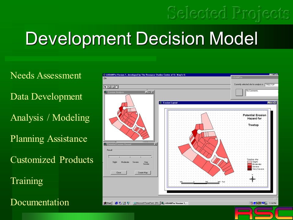 Development Decision Model Needs Assessment Data Development Analysis / Modeling Planning Assistance Customized Products Training Documentation