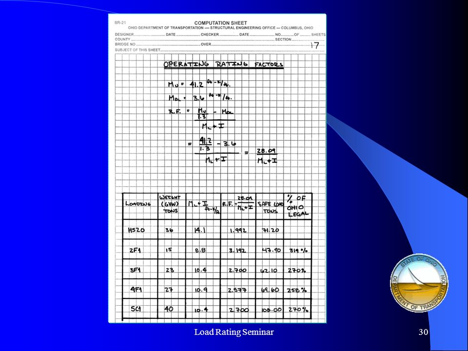Summary of Rating Results Load Rating Seminar31 Load Weight (GVW) Tons M L+I ft.