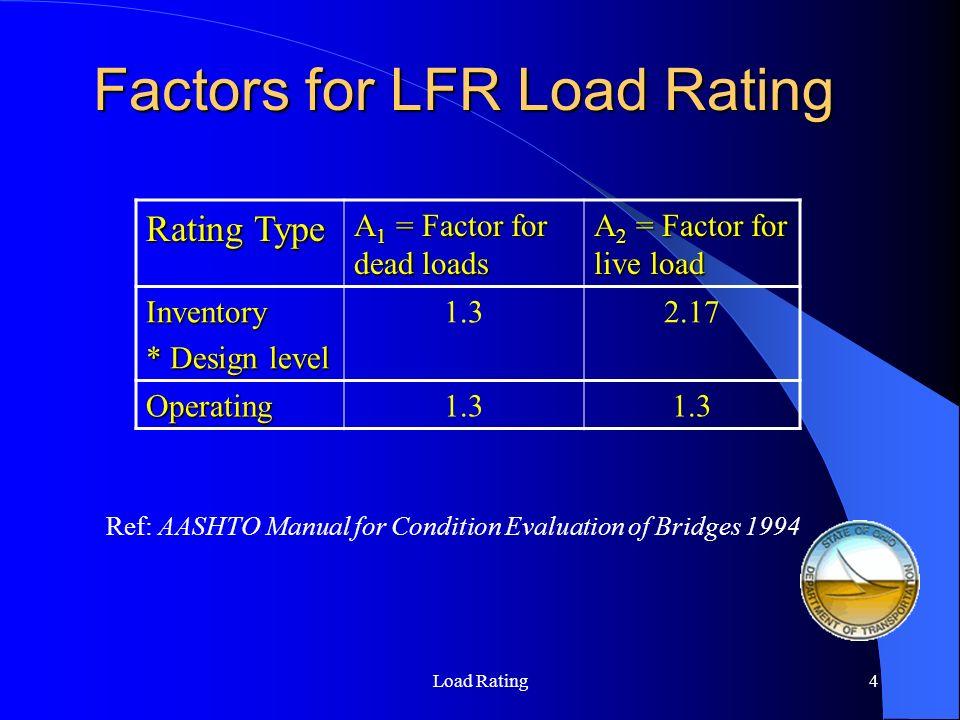 Rating Factor Equation Load Rating Seminar5 R.F.= C – A 1 * D A 2 * (L + I) Inventory Rating R.F.