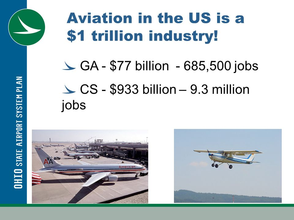 ODOT asked this question for Ohio Followed an FAA-approved methodology Collected Real data from each airport Updated 1994 information Provides each airport with usable information to Get the Word Out