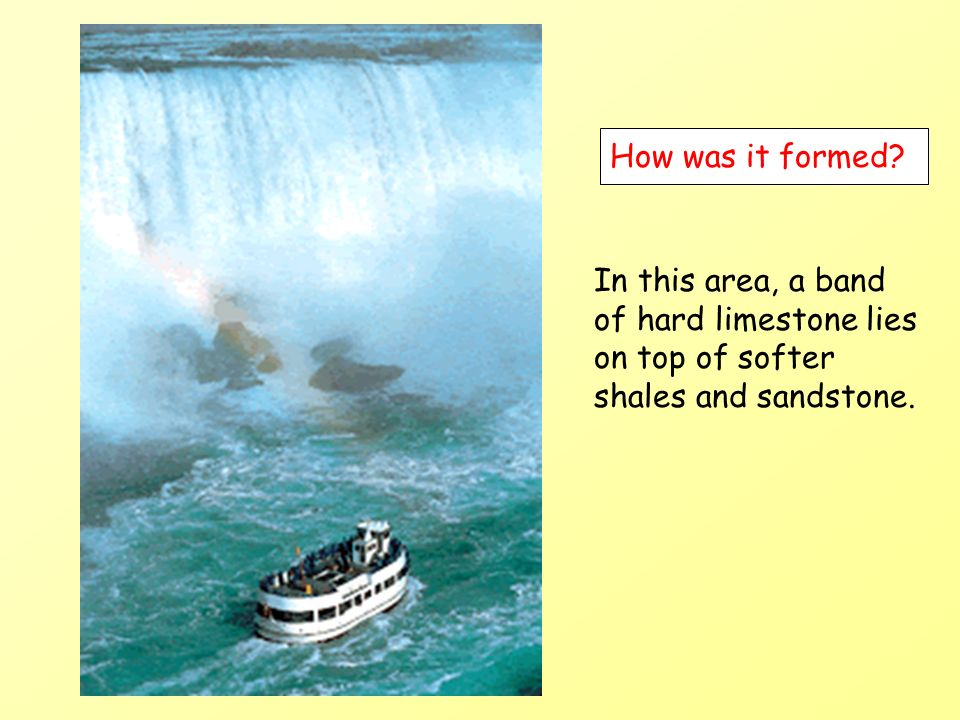 How has it changed over time.Over time the falls have created the Niagara Gorge.
