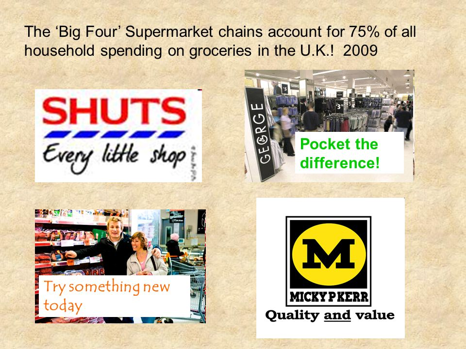 The Big Four Supermarket chains account for 75% of all household spending on groceries in the U.K..