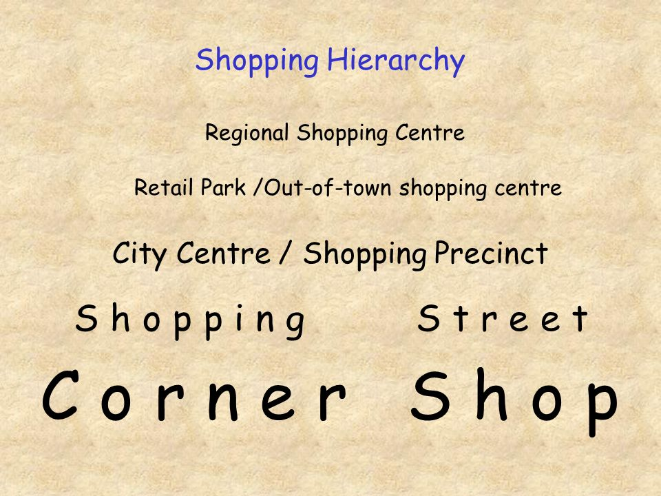 Shopping Hierarchy Regional Shopping Centre S h o p p i n g S t r e e t C o r n e r S h o p City Centre / Shopping Precinct Retail Park /Out-of-town shopping centre