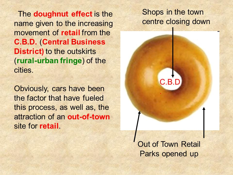 The doughnut effect is the name given to the increasing movement of retail from the C.B.D.