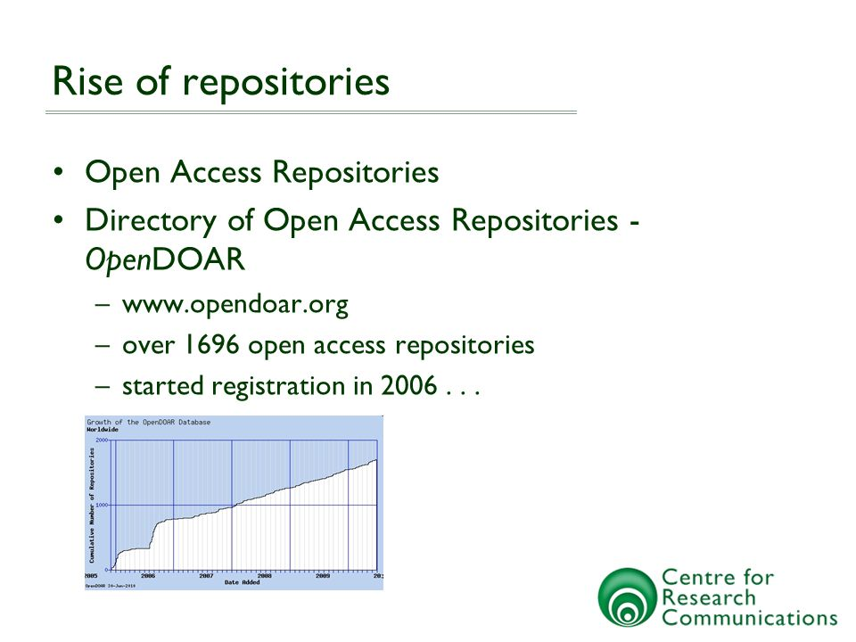 Repositories around the world