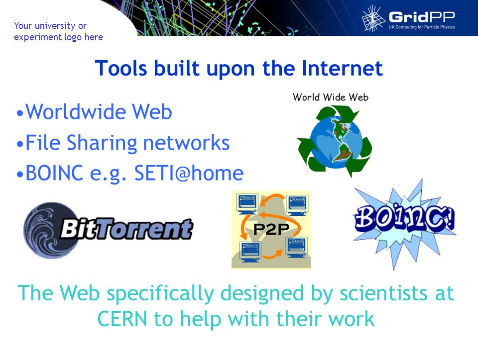 Your university or experiment logo here The Next Stage Build a new tool –The computers in the institutions are already connected –They already share files How about sharing everything?