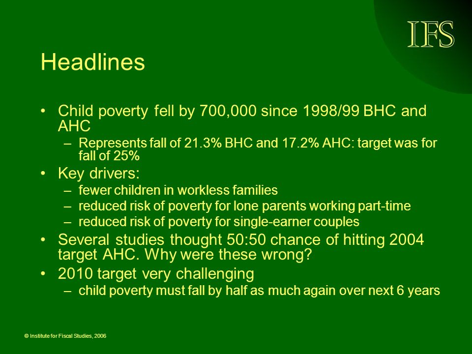© Institute for Fiscal Studies, 2006 Child poverty: 1998/99 – 2004/05 Decline: 21.3% BHC, 17.2% AHC