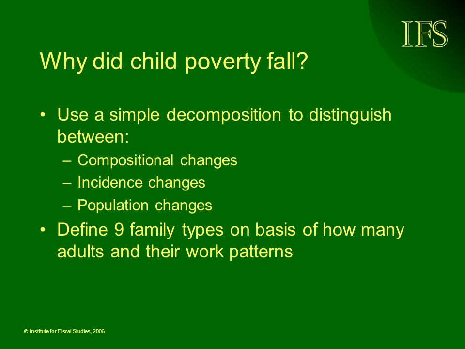 © Institute for Fiscal Studies, 2006 Compositional changes in lone parent families, 1998/99 – 2004/05
