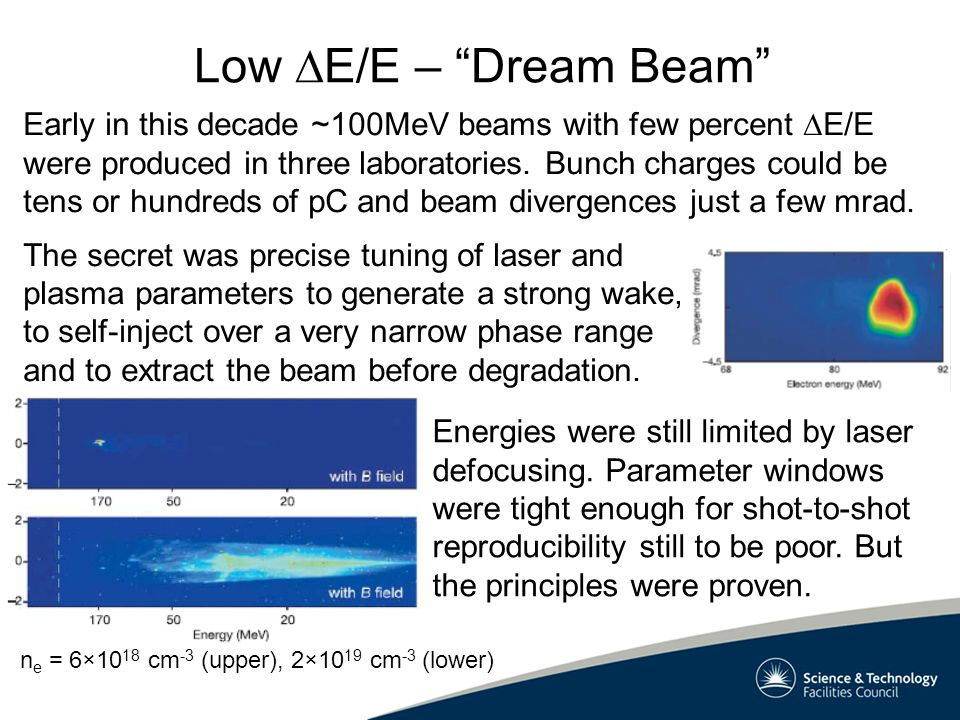 1 GeV Guiding of the drive laser beam using another laser had been reported in one of the dream beam papers A pulsed electric capillary discharge now created a radial density gradient in the target gas.