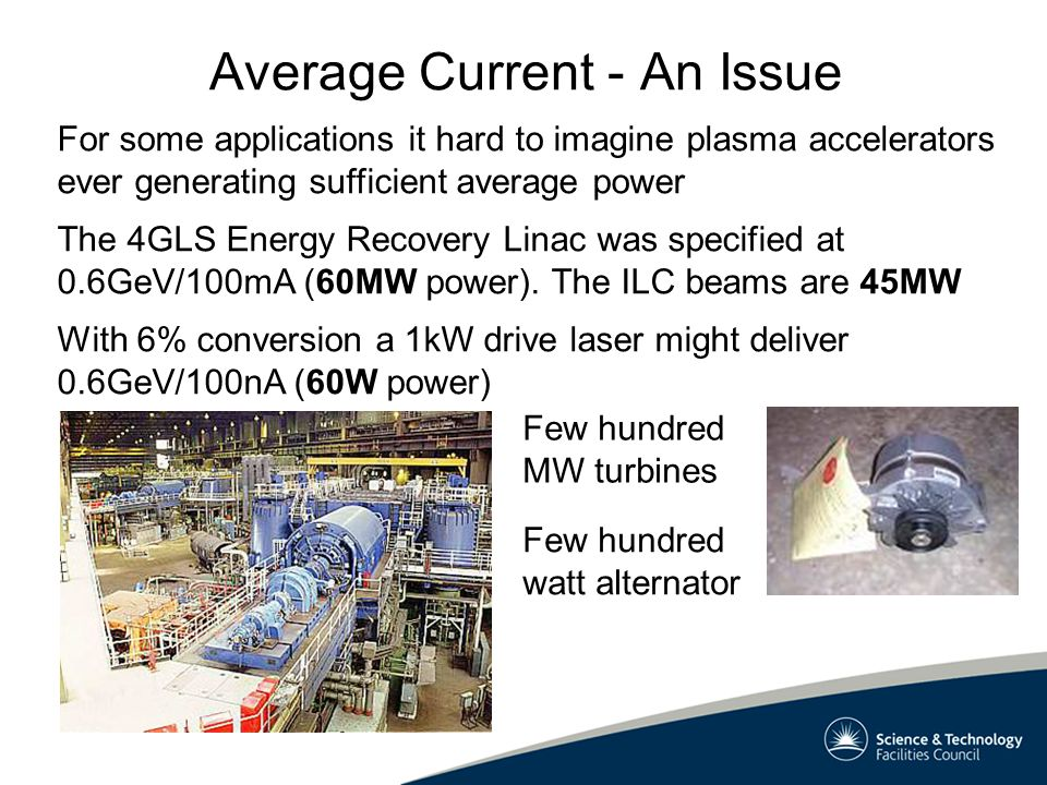 Prediction Courtesy of Simon Hooker: It seems likely that in the next few years we will see very compact laser-driven plasma accelerators with Controlled electron injection Energies up to a few GeV Energy spread <1% Pulse duration ~10fs Bunch charge 10-100pC Pulse repetition rate 10Hz