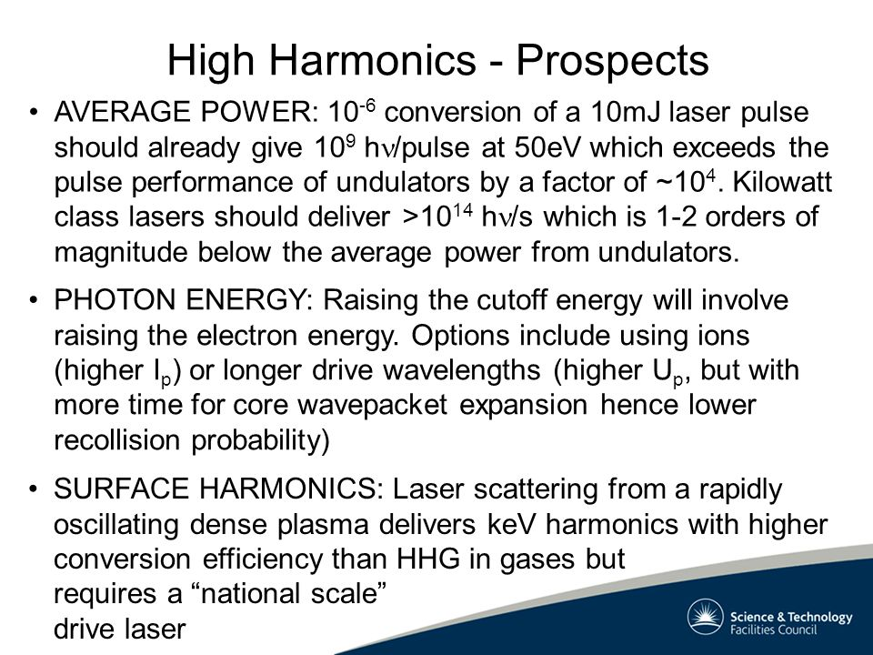 Laser Acceleration - References Phys Rev Letts, 43 (4) 267 Nature, 431 (7008) Phil Trans R Soc A, 364 (1840) Nature Phys, 2 (10) 696