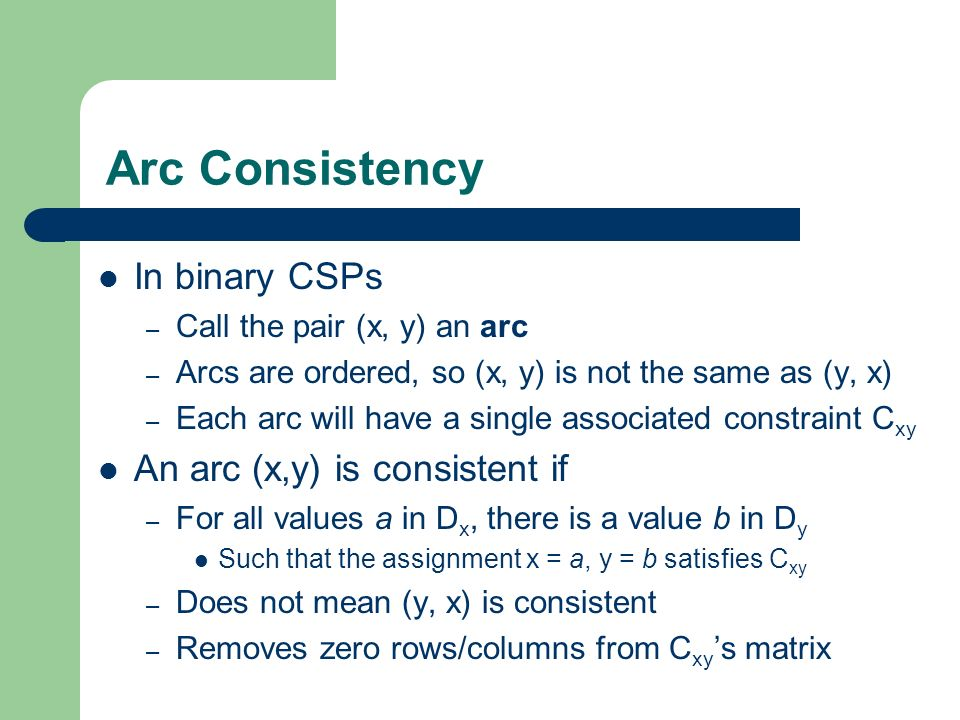 Making a CSP Arc Consistent To make an arc (x,y) consistent – remove values from D x which make it inconsistent Use as a preprocessing step – Do this for every arc in turn – Before a search for a solution is undertaken Wont affect the solution – Because removed values would break a constraint Does not remove all inconsistency – Still need to search for a solution