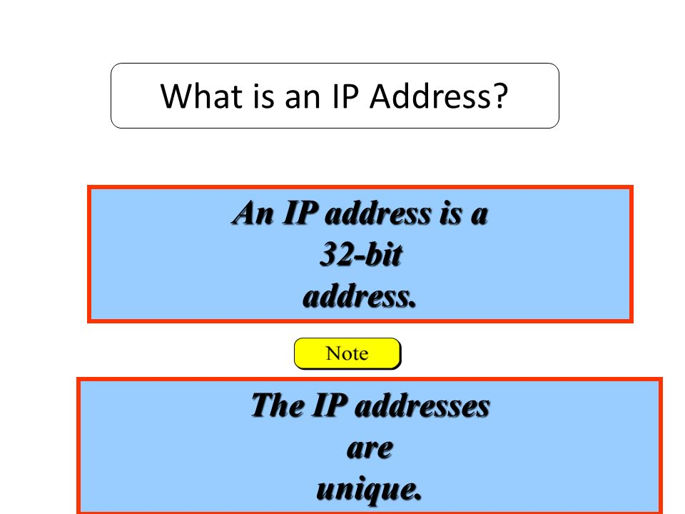 Address Space addr15 addr1 addr2 addr41 addr31 addr226 …………..