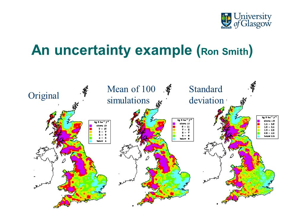 An uncertainty example CV from 100 simulations Possible bias from 100 simulations