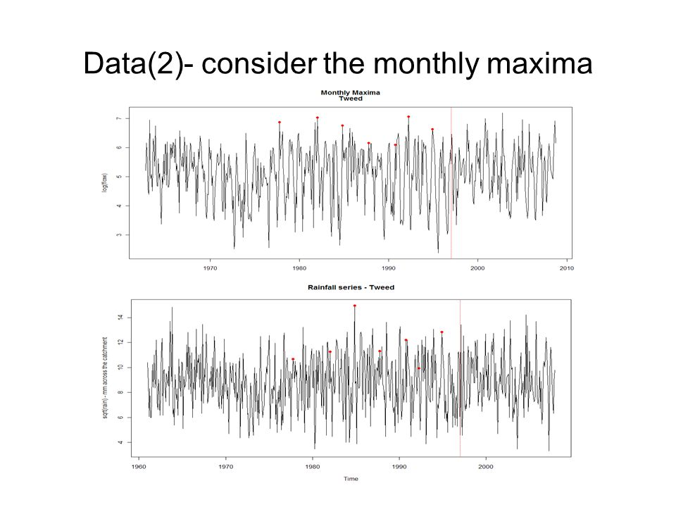 Background Assume typically that we have a time series of observations (eg maximum daily temperature for the last 20 years) Assume that the data are independent and identically distributed (e.g might a Normal or Exponential be sensible or do we need other types of distributions?) Interest is in predicting unusually high (or low) temperatures Our statistical model needs to be good for the tails of the distribution Meet the distribution and cumulative distribution function