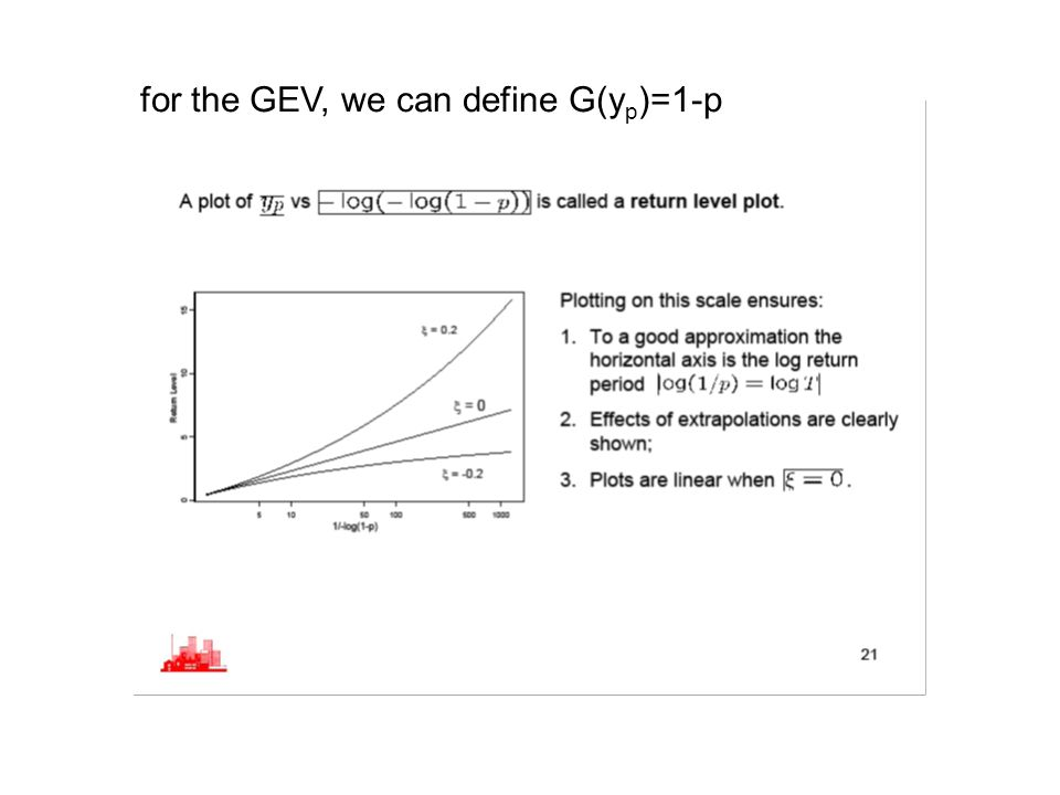 Definition of return levels for POT The level x m that is exceeded once every m observations is the solution of u [1+ (x-u)/ ] -1/ = 1/m where u is Pr(X>u) Choose u such that GPD is a good fit
