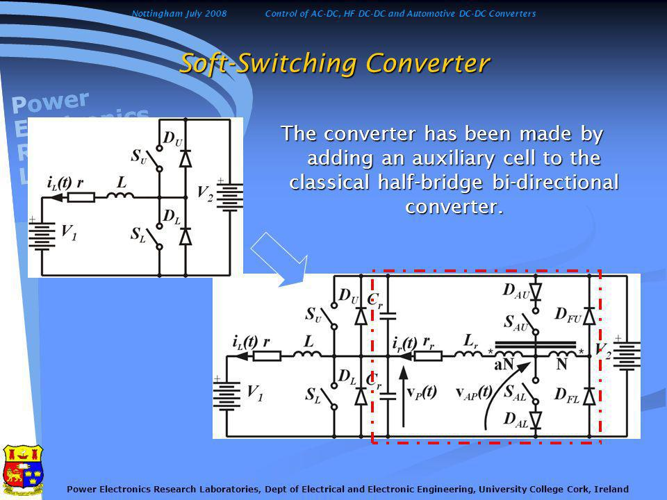 Nottingham July 2008Control of AC-DC, HF DC-DC and Automotive DC-DC Converters Power Electronics Research Laboratories, Dept of Electrical and Electronic Engineering, University College Cork, Ireland Soft-Switching Converter The presented soft-switched converter is quasi-resonant with an auxiliary commutation cell The presented soft-switched converter is quasi-resonant with an auxiliary commutation cell Benefits of solution are: Benefits of solution are: Use intrinsic MOSFET body diodes Use intrinsic MOSFET body diodes High efficiency over a wide load range up to 97.6%* High efficiency over a wide load range up to 97.6%* High operating frequency leading to size reduction High operating frequency leading to size reduction Very robust, topology ensuring safe operating region by hardware design Very robust, topology ensuring safe operating region by hardware design Works above audible frequency 100kHz Works above audible frequency 100kHz Disadvantages Disadvantages More elements than classical solution More elements than classical solution Auxiliary signals Auxiliary signals Complicated design process Complicated design process *For V 1 /V 2 = 0.5