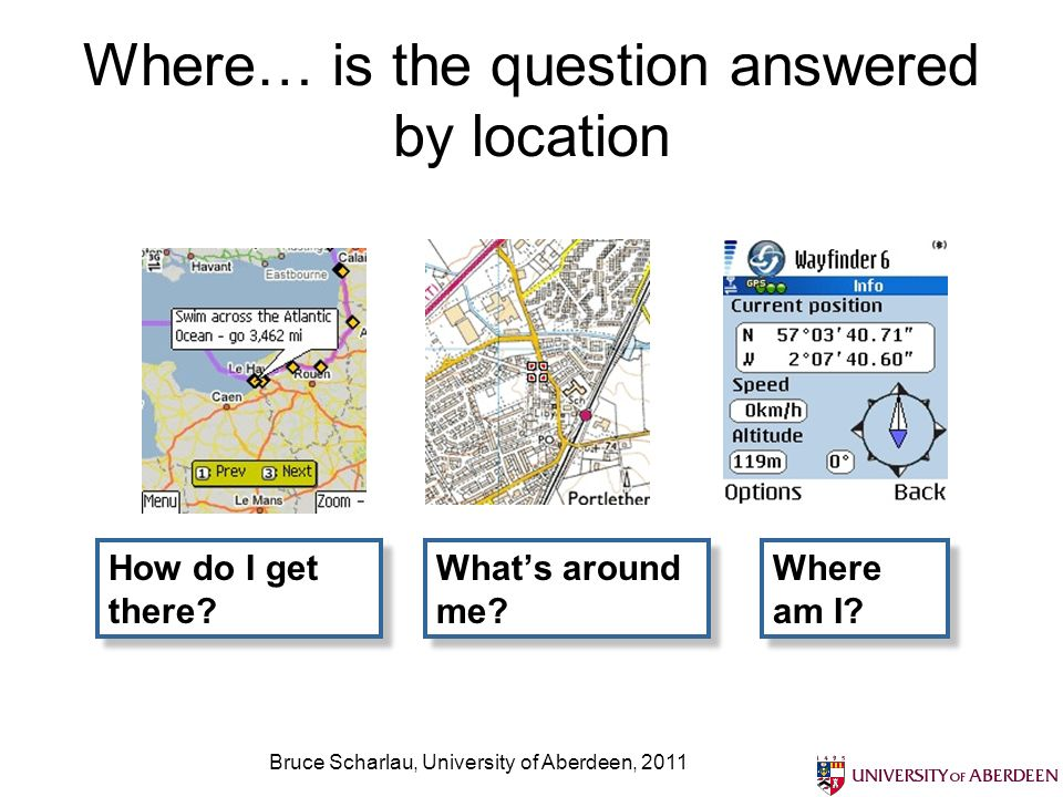 Bruce Scharlau, University of Aberdeen, 2011 Location needs context Where am I going, and how am I travelling there.