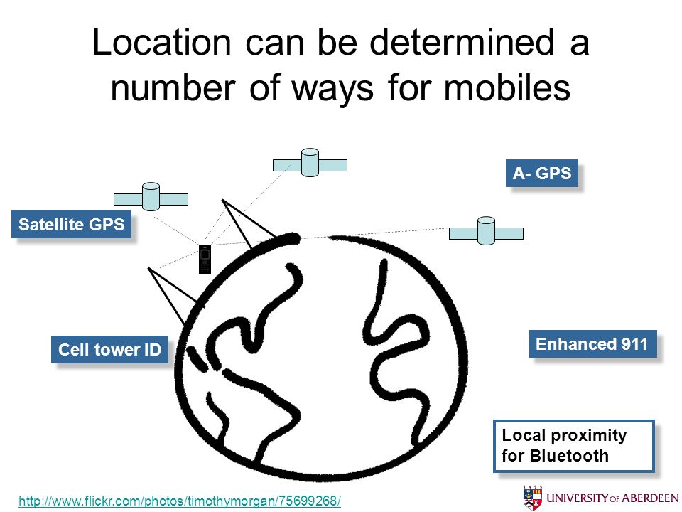 Bruce Scharlau, University of Aberdeen, 2011 Location methods all offer different features Real-time positioning methods Accuracy depends on the method used Different level of accuracy Warm-up time