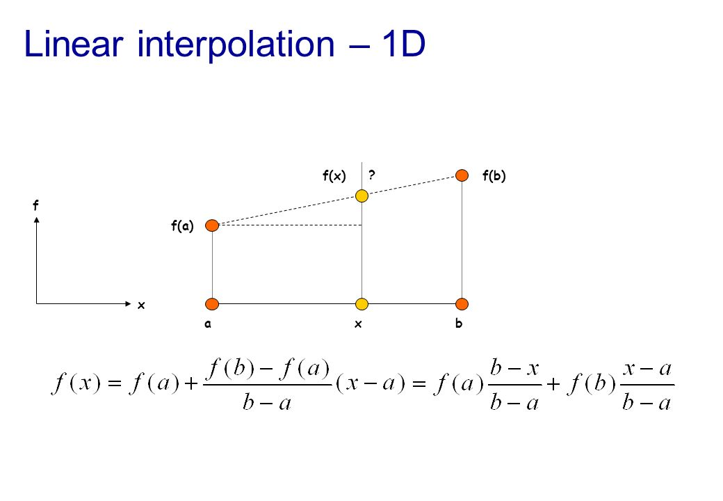 Linear interpolation – 1D 01x f(0) f(1)f(x) x0x1