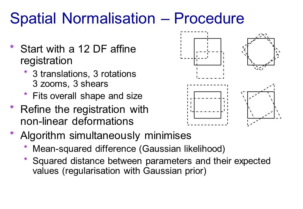 Spatial Normalisation – Warping Deformations are modelled with a linear combination of non-linear basis functions
