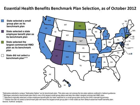 Essential Health Benefits Benchmark Plan Selection, as of October 2012
