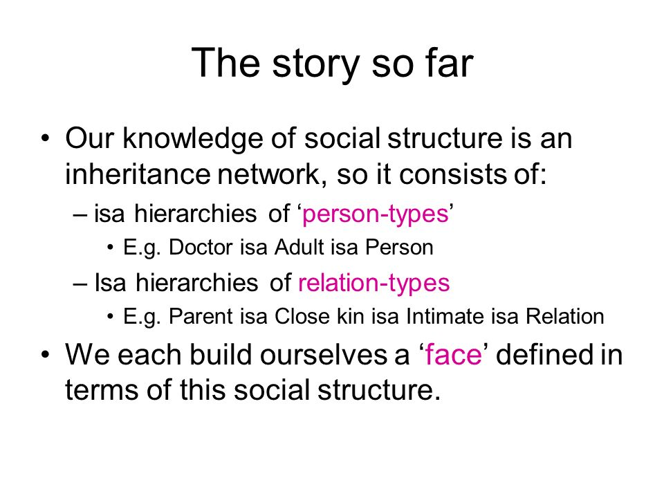 The story so far Our knowledge of social structure is an inheritance network, so it consists of: –isa hierarchies of person-types E.g.