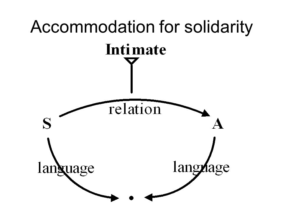 Accommodation for solidarity