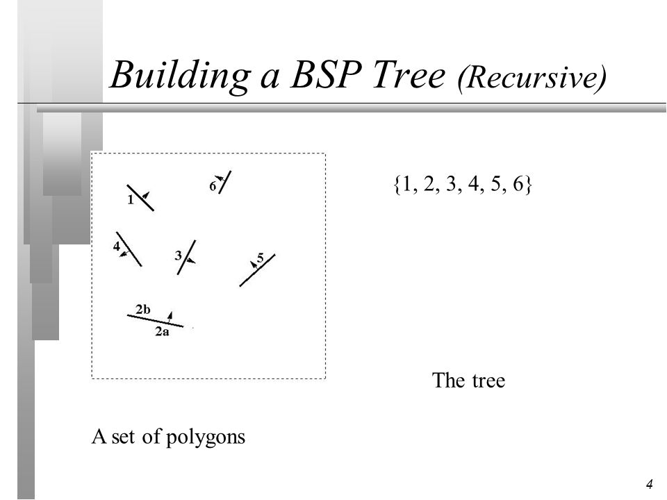 5 Building a BSP Tree (Recursive) Select one polygon and partition the space and the polygons